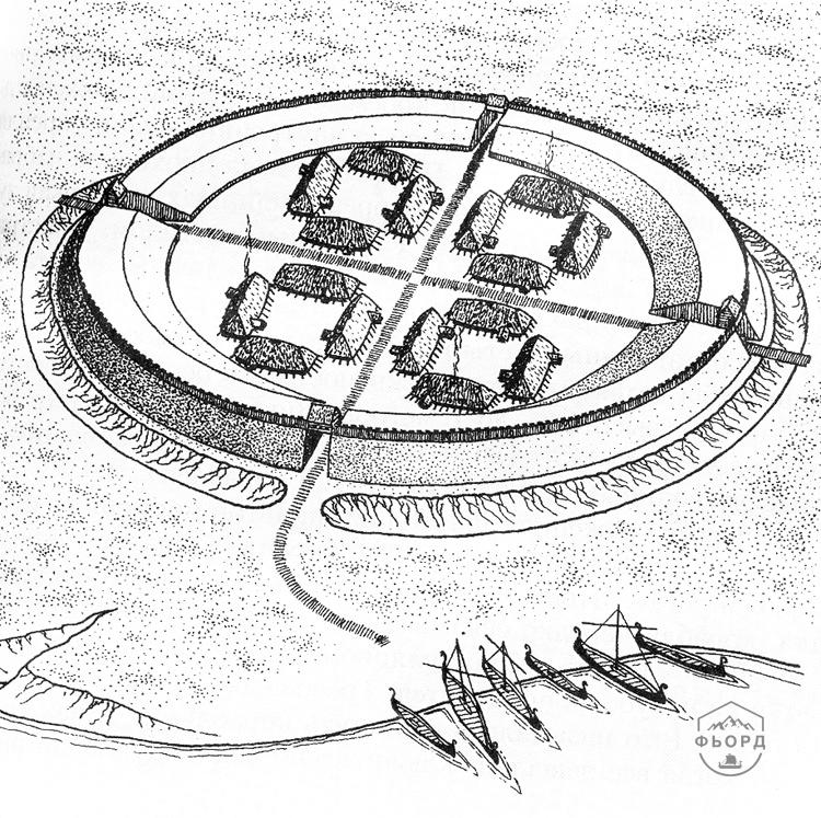 Военный лагерь, форт викингов
