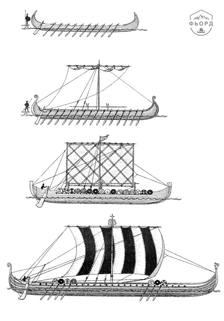 """Эволюция кораблей викингов: """"Судно из Квальзунда"""", """"Судно из Усеберга"""", """"Судно из Гокстада"""", драккар на позднем этапе"""