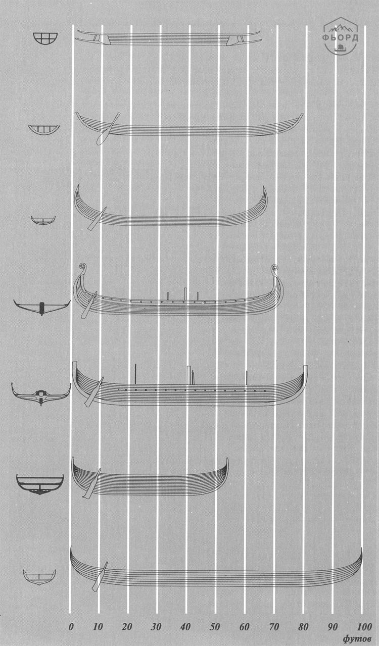 Найденные корабли викингов