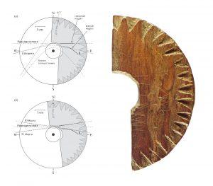 Фрагмент деревянного диска Уунаторк, найденный в Гренландии. 2 варианта использования диска